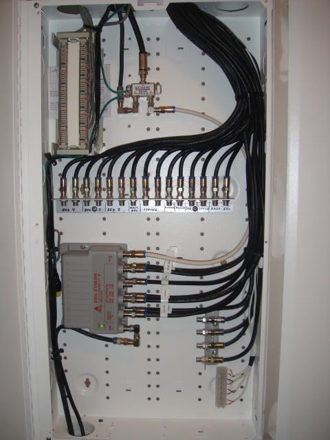 coax wiring panel wiring diagram database Network Cable Wiring progressive telecom coaxial cable projects coax wiring panel